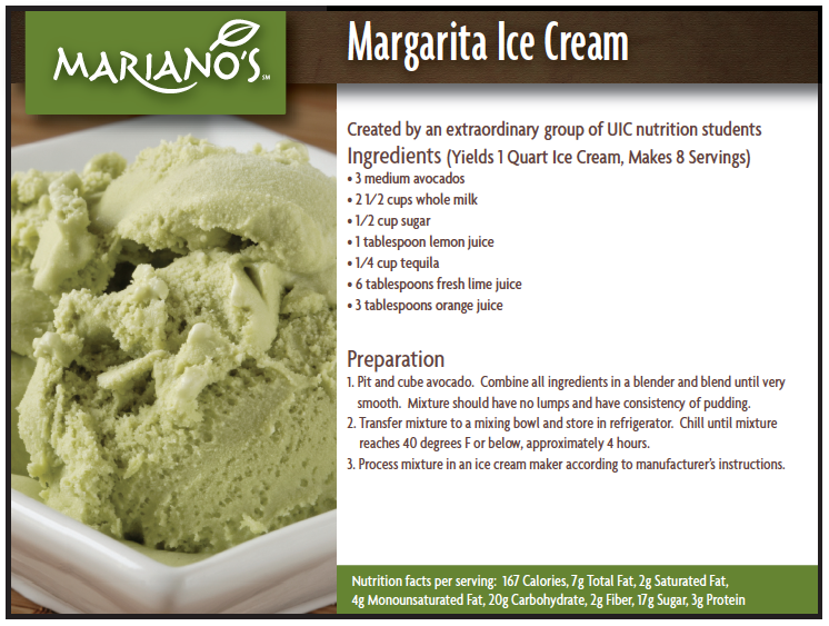 Recipe, Margarita Ice Cream.jpg